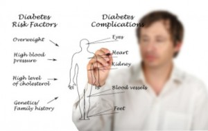 Risks associated with diabetes: SBDPro Urological & Prostate Health Blog